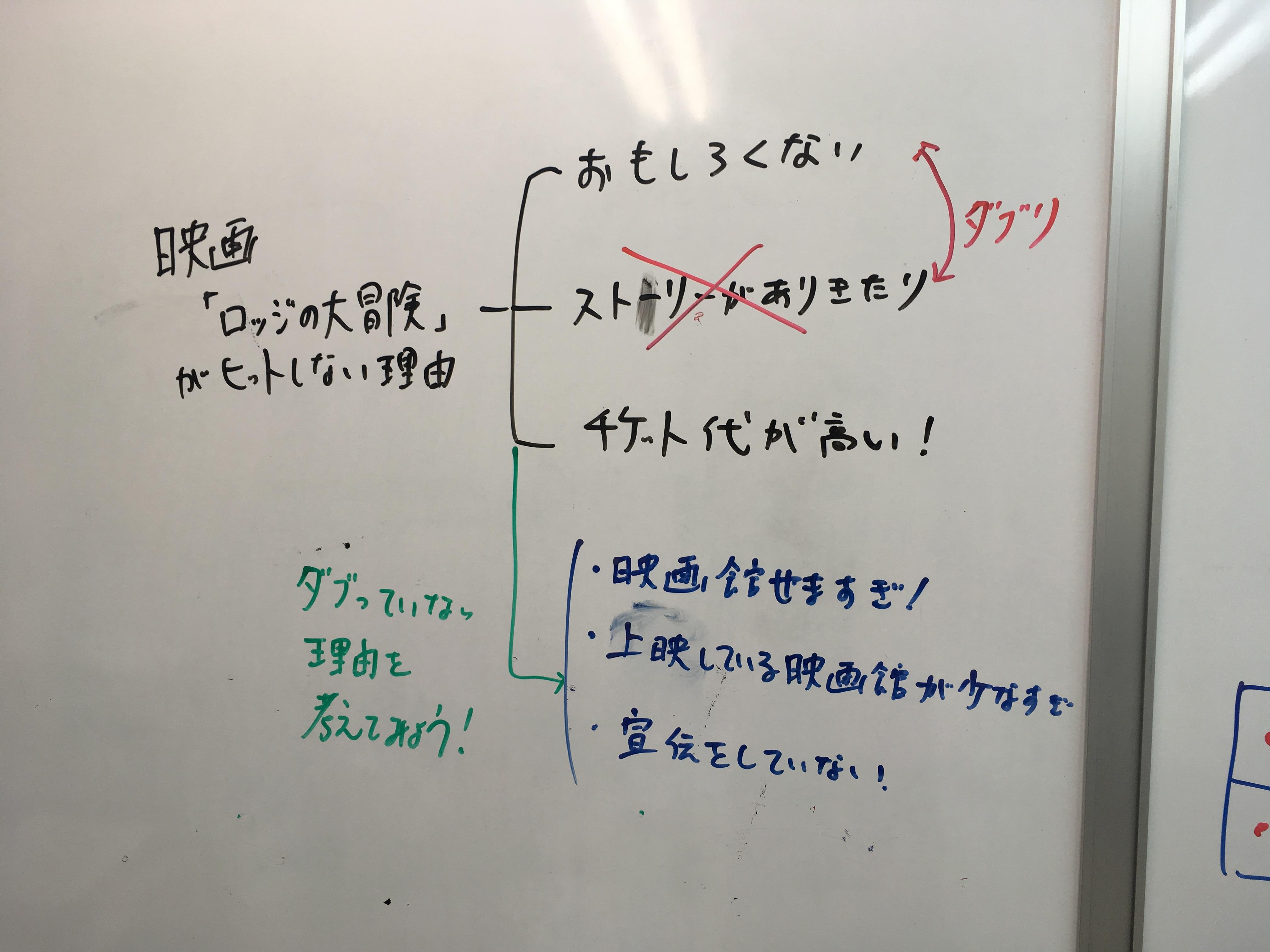 ロジカルシンキング授業実況中継