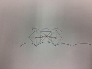 四角いタイヤ